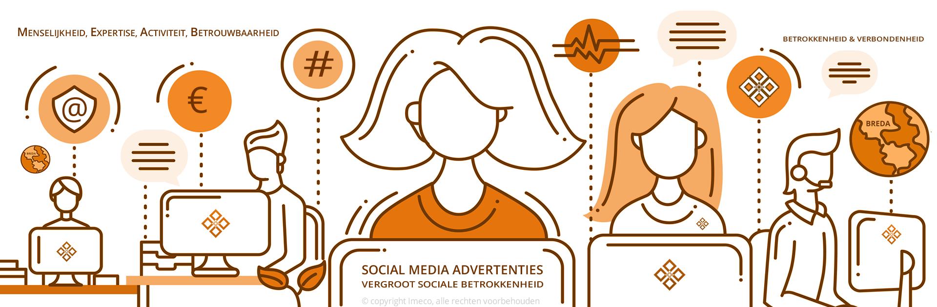 Social Media Àdvertenties om uw bereik en betrokkenheid bij uw bedrijf te vergroten