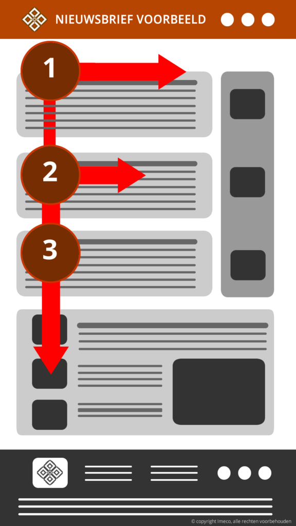 Mensen lezen verstuurde nieuwsbrieven in een F-vormig patroon
